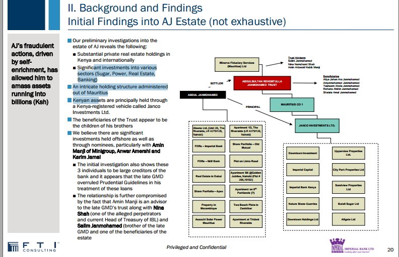 fti-20 imperial bank audit report