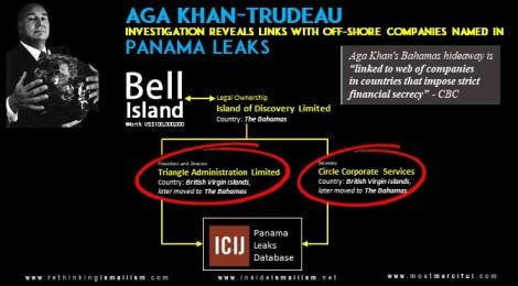 Aga Khan's Bahamas hideaway linked to PanamaLeaks
