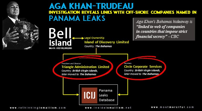 Aga Khan Panama Leaks WP Cover
